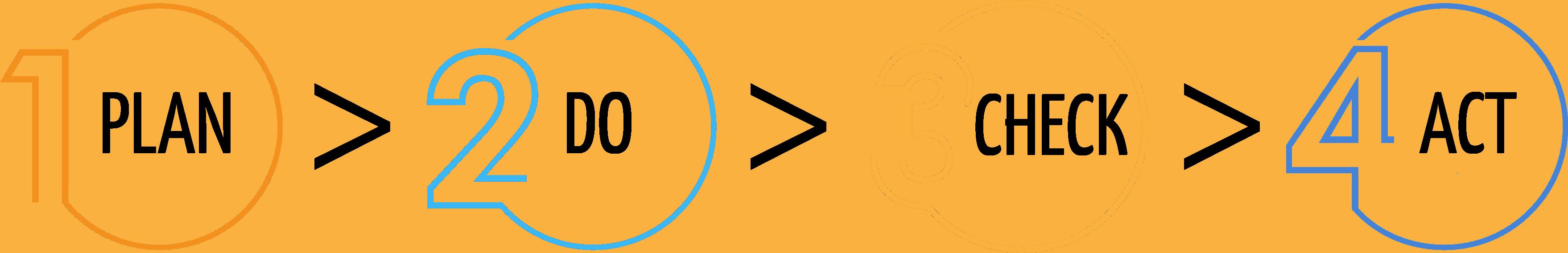 4 Step Process Graphic